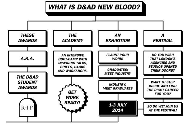 dad-new-blood-2-final-620x412-8090268